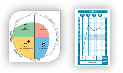 DiSC | DiSC Personality Test | DiSC Test | DiSC Assessment | DiSC
